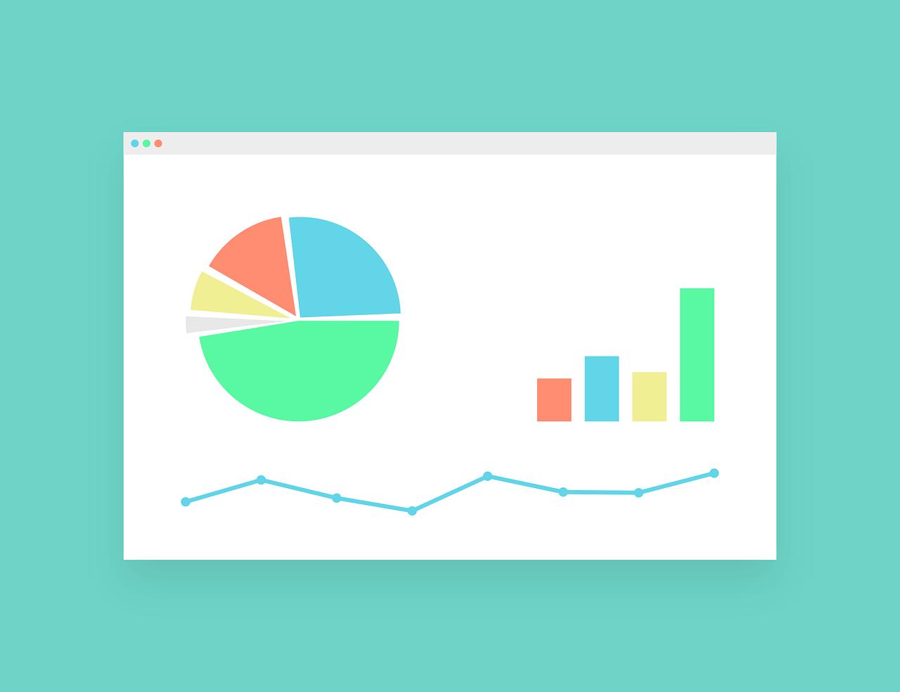 Predicting The Future: Regression Analysis Basics